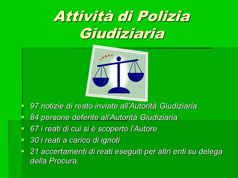 Attività di Polizia Giudiziaria 97 notizie di reato inviate allAutorità Giudiziaria 97 notizie di reato inviate allAutorità Giudiziaria 84 persone def