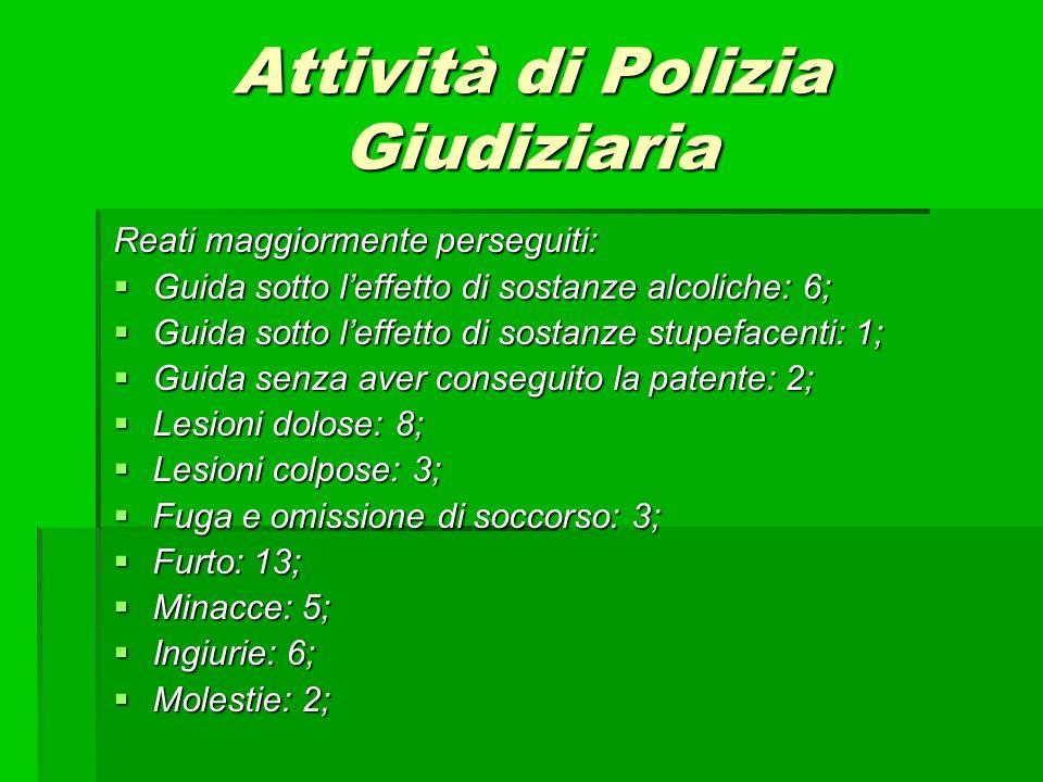 Attività di Polizia Giudiziaria Reati maggiormente perseguiti: Guida sotto leffetto di sostanze alcoliche: 6; Guida sotto leffetto di sostanze alcolic