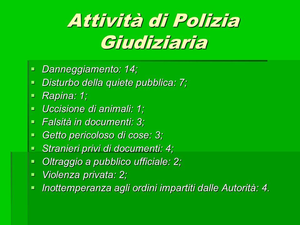 Attività di Polizia Giudiziaria Danneggiamento: 14; Danneggiamento: 14; Disturbo della quiete pubblica: 7; Disturbo della quiete pubblica: 7; Rapina:
