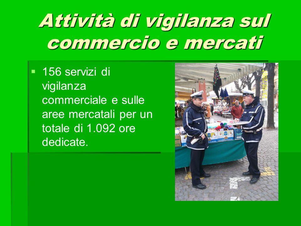 Attività di vigilanza sul commercio e mercati 156 servizi di vigilanza commerciale e sulle aree mercatali per un totale di 1.092 ore dedicate.
