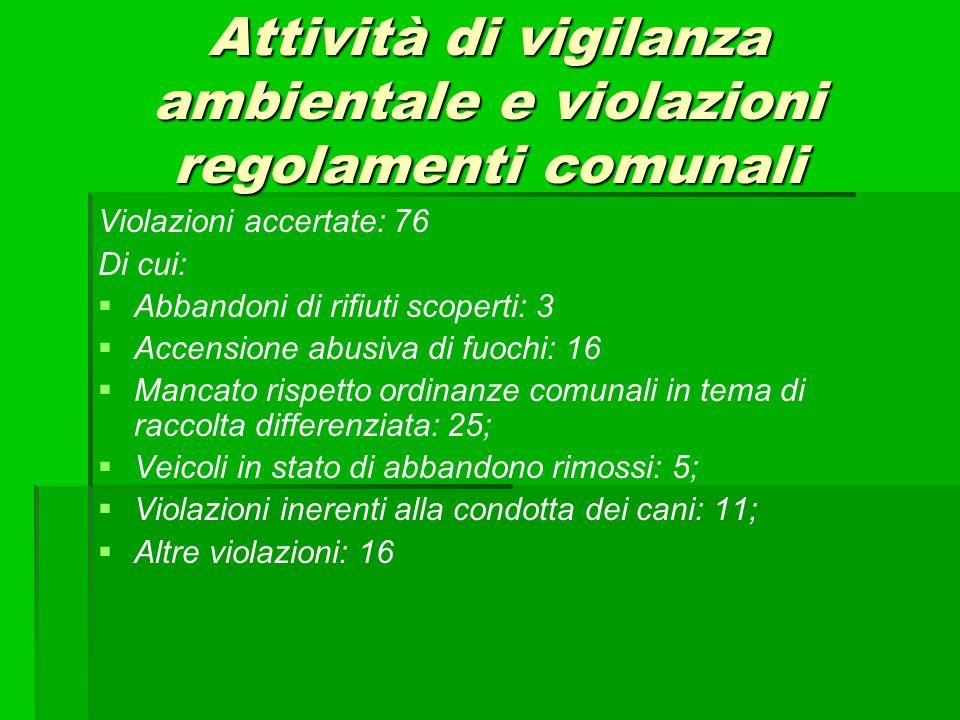Attività di vigilanza ambientale e violazioni regolamenti comunali Violazioni accertate: 76 Di cui: Abbandoni di rifiuti scoperti: 3 Accensione abusiv