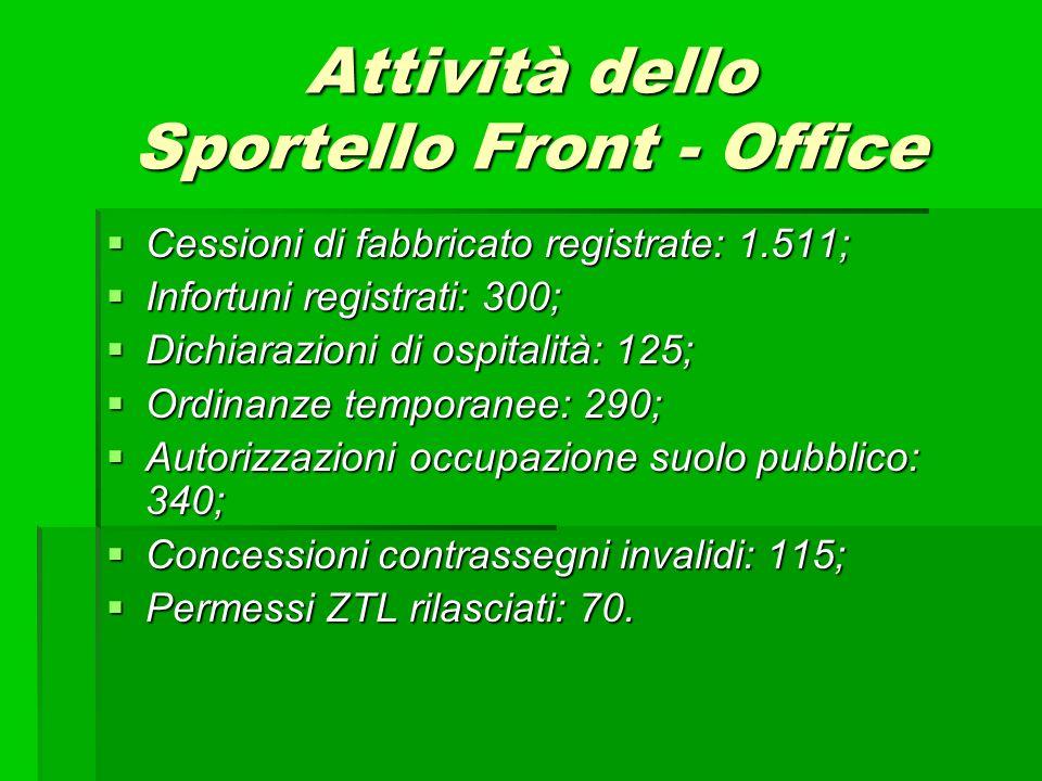 Attività dello Sportello Front - Office Cessioni di fabbricato registrate: 1.511; Cessioni di fabbricato registrate: 1.511; Infortuni registrati: 300;