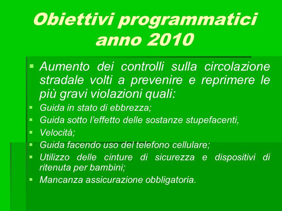 Obiettivi programmatici anno 2010 Aumento dei controlli sulla circolazione stradale volti a prevenire e reprimere le più gravi violazioni quali: Guida