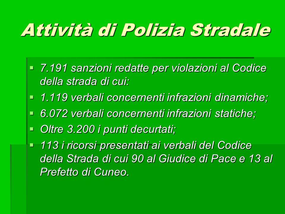 Attività di Polizia Stradale 7.191 sanzioni redatte per violazioni al Codice della strada di cui: 7.191 sanzioni redatte per violazioni al Codice dell