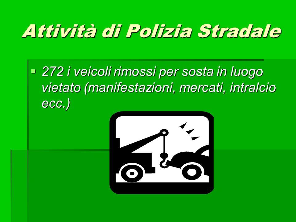 272 i veicoli rimossi per sosta in luogo vietato (manifestazioni, mercati, intralcio ecc.) 272 i veicoli rimossi per sosta in luogo vietato (manifesta