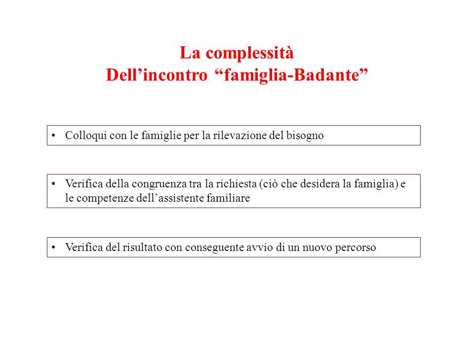 La complessità Dellincontro famiglia-Badante Colloqui con le famiglie per la rilevazione del bisogno Verifica della congruenza tra la richiesta (ciò c