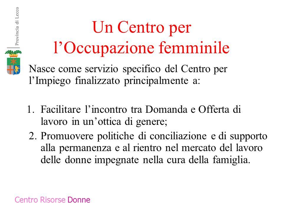 Un Centro per lOccupazione femminile Nasce come servizio specifico del Centro per lImpiego finalizzato principalmente a: 1.Facilitare lincontro tra Do