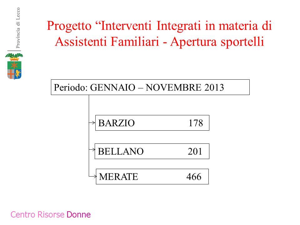 MERATE 466 BELLANO201 BARZIO178 Periodo: GENNAIO – NOVEMBRE 2013 Progetto Interventi Integrati in materia di Assistenti Familiari - Apertura sportelli