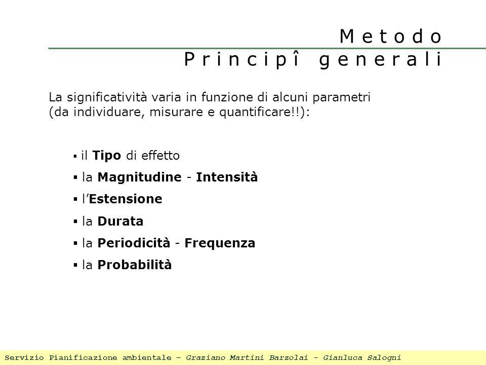 M e t o d o P r i n c i p î g e n e r a l i La significatività varia in funzione di alcuni parametri (da individuare, misurare e quantificare!!): il T