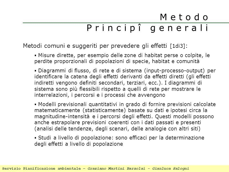 M e t o d o P r i n c i p î g e n e r a l i Metodi comuni e suggeriti per prevedere gli effetti [1di3] : Misure dirette, per esempio delle zone di hab