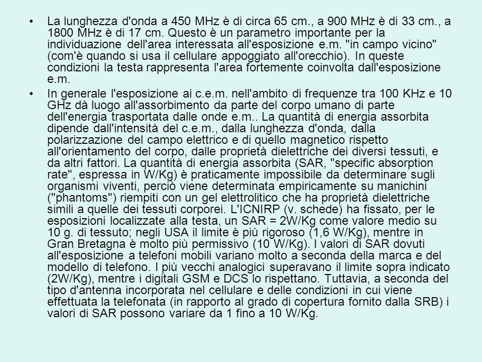 La lunghezza d'onda a 450 MHz è di circa 65 cm., a 900 MHz è di 33 cm., a 1800 MHz è di 17 cm. Questo è un parametro importante per la individuazione