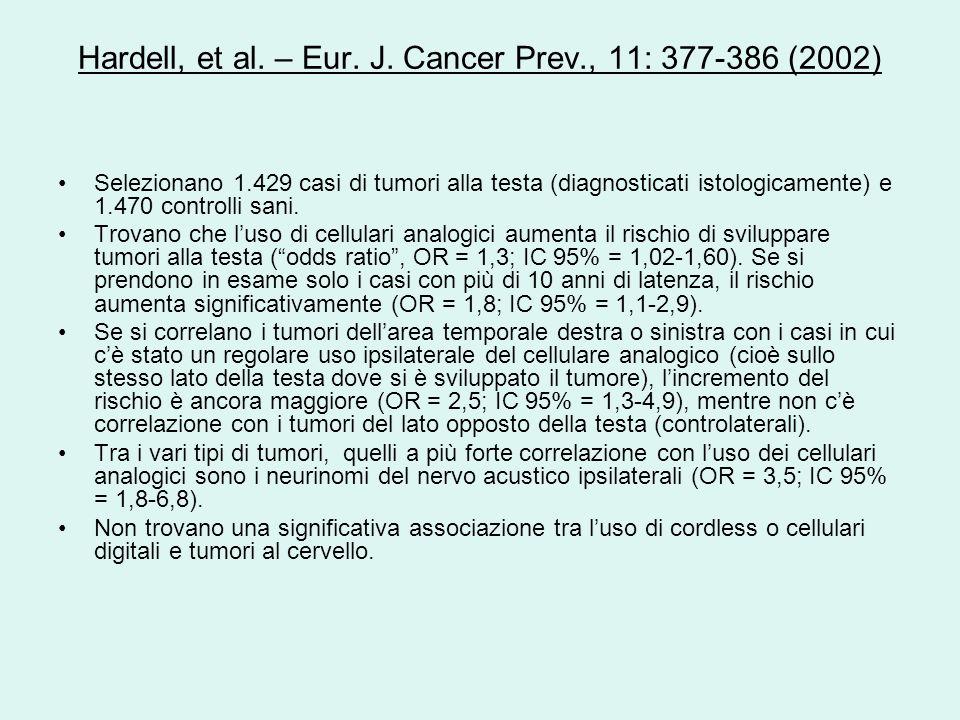 Hardell, et al. – Eur. J. Cancer Prev., 11: 377-386 (2002) Selezionano 1.429 casi di tumori alla testa (diagnosticati istologicamente) e 1.470 control
