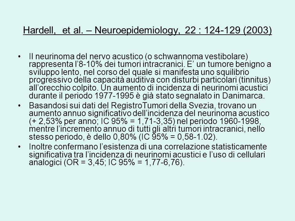 Hardell, et al. – Neuroepidemiology, 22 : 124-129 (2003) Il neurinoma del nervo acustico (o schwannoma vestibolare) rappresenta l8-10% dei tumori intr