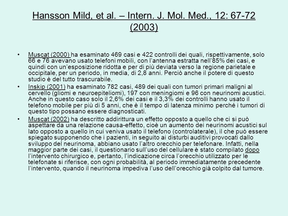 Hansson Mild, et al. – Intern. J. Mol. Med., 12: 67-72 (2003) Muscat (2000) ha esaminato 469 casi e 422 controlli dei quali, rispettivamente, solo 66