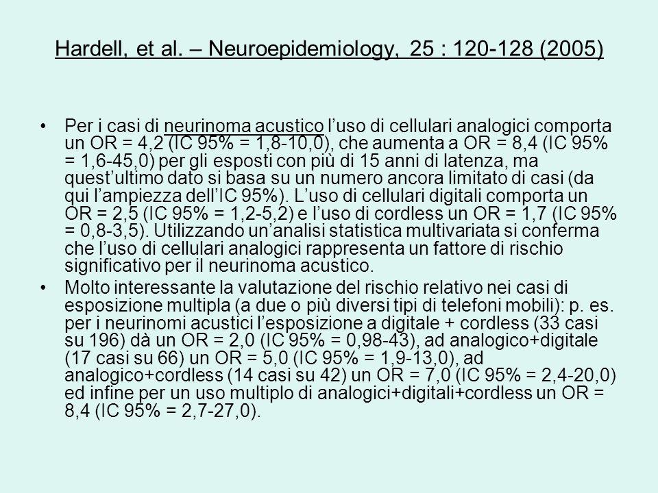 Hardell, et al. – Neuroepidemiology, 25 : 120-128 (2005) Per i casi di neurinoma acustico luso di cellulari analogici comporta un OR = 4,2 (IC 95% = 1