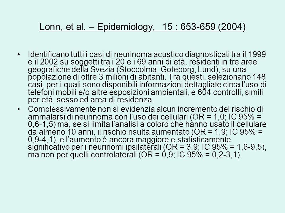 Lonn, et al. – Epidemiology, 15 : 653-659 (2004) Identificano tutti i casi di neurinoma acustico diagnosticati tra il 1999 e il 2002 su soggetti tra i