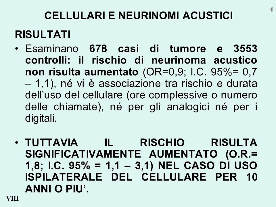 RISULTATI Esaminano 678 casi di tumore e 3553 controlli: il rischio di neurinoma acustico non risulta aumentato (OR=0,9; I.C. 95%= 0,7 – 1,1), né vi è