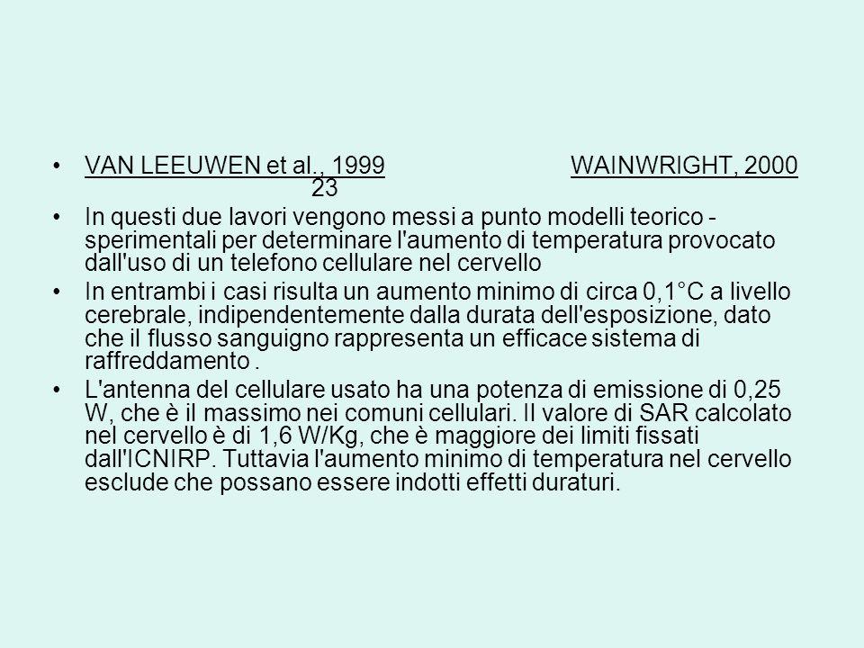 VAN LEEUWEN et al., 1999WAINWRIGHT, 2000 23 In questi due lavori vengono messi a punto modelli teorico - sperimentali per determinare l'aumento di tem