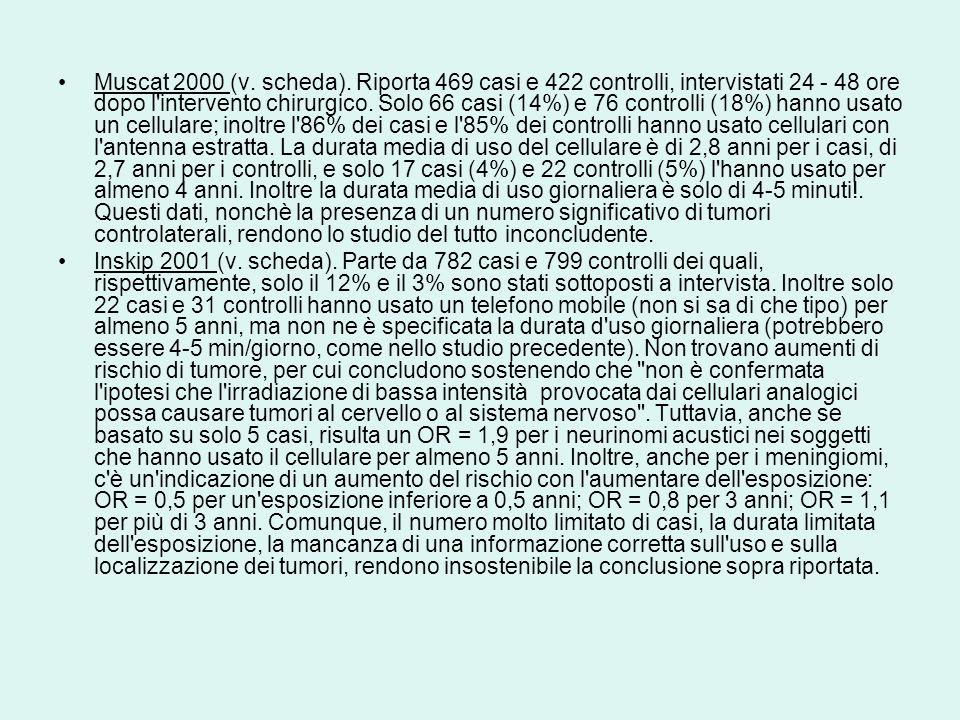 Muscat 2000 (v. scheda). Riporta 469 casi e 422 controlli, intervistati 24 - 48 ore dopo l'intervento chirurgico. Solo 66 casi (14%) e 76 controlli (1