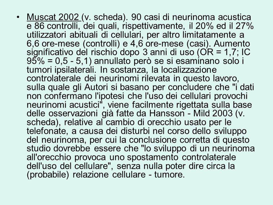 Muscat 2002 (v. scheda). 90 casi di neurinoma acustica e 86 controlli, dei quali, rispettivamente, il 20% ed il 27% utilizzatori abituali di cellulari