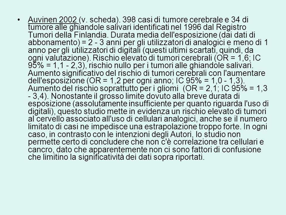 Auvinen 2002 (v. scheda). 398 casi di tumore cerebrale e 34 di tumore alle ghiandole salivari identificati nel 1996 dal Registro Tumori della Finlandi