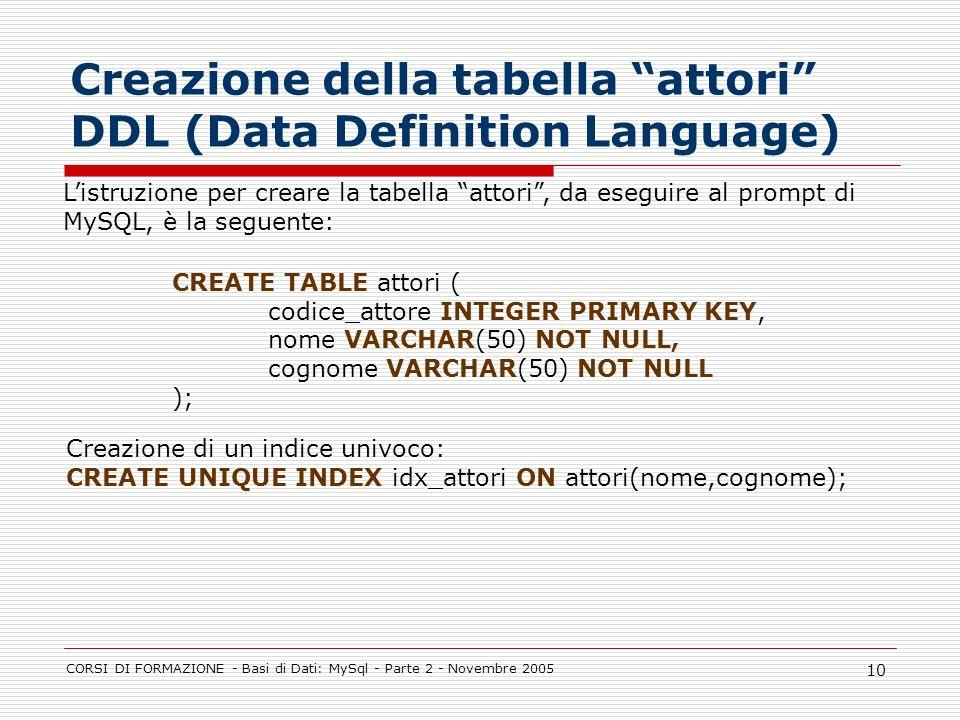 CORSI DI FORMAZIONE - Basi di Dati: MySql - Parte 2 - Novembre 2005 10 Creazione della tabella attori DDL (Data Definition Language) Listruzione per c