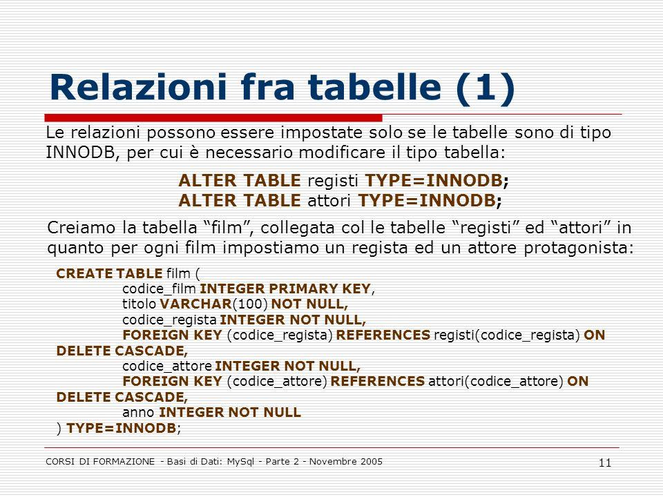CORSI DI FORMAZIONE - Basi di Dati: MySql - Parte 2 - Novembre 2005 11 Relazioni fra tabelle (1) Creiamo la tabella film, collegata col le tabelle reg