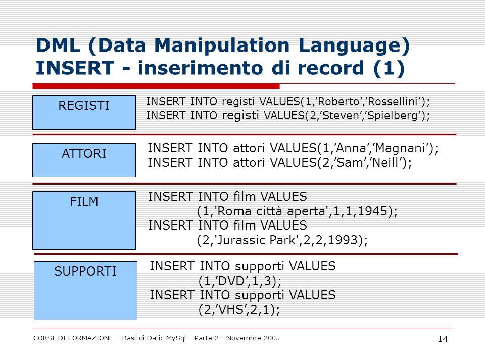 CORSI DI FORMAZIONE - Basi di Dati: MySql - Parte 2 - Novembre 2005 14 DML (Data Manipulation Language) INSERT - inserimento di record (1) INSERT INTO