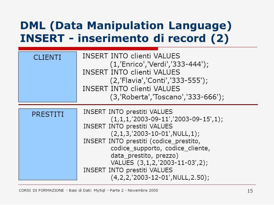 CORSI DI FORMAZIONE - Basi di Dati: MySql - Parte 2 - Novembre 2005 15 DML (Data Manipulation Language) INSERT - inserimento di record (2) INSERT INTO