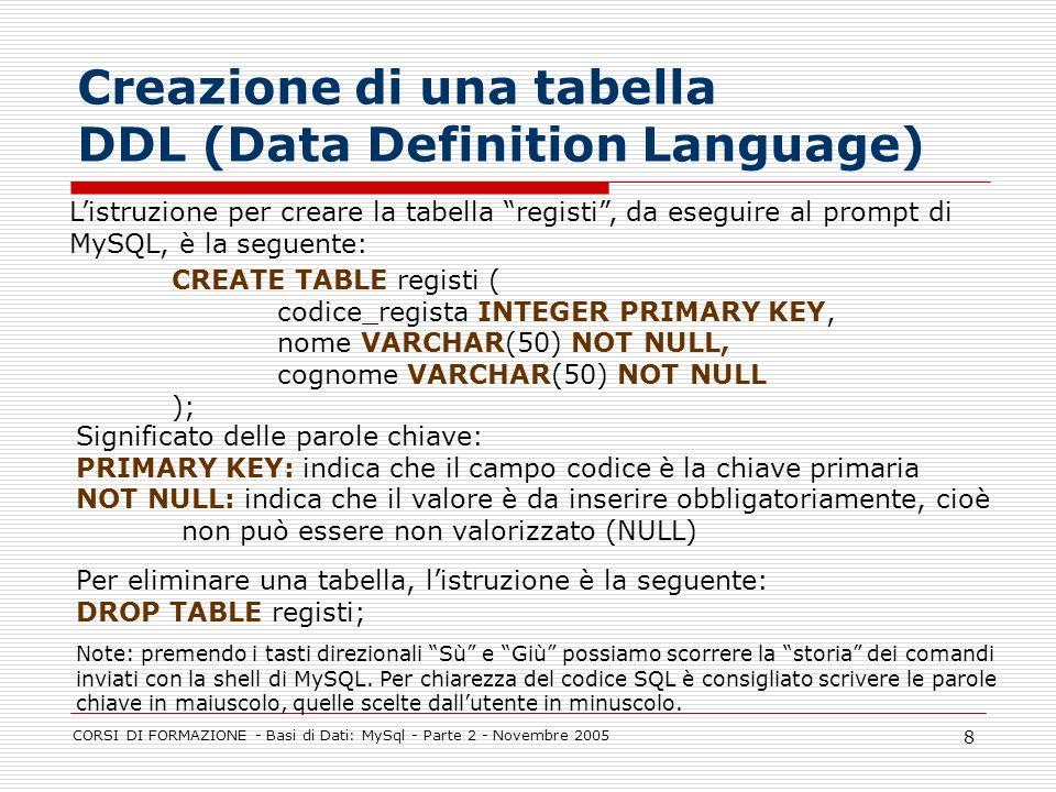 CORSI DI FORMAZIONE - Basi di Dati: MySql - Parte 2 - Novembre 2005 8 Creazione di una tabella DDL (Data Definition Language) Listruzione per creare l
