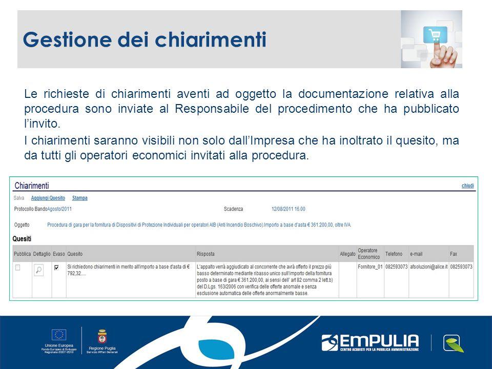 Le richieste di chiarimenti aventi ad oggetto la documentazione relativa alla procedura sono inviate al Responsabile del procedimento che ha pubblicato linvito.