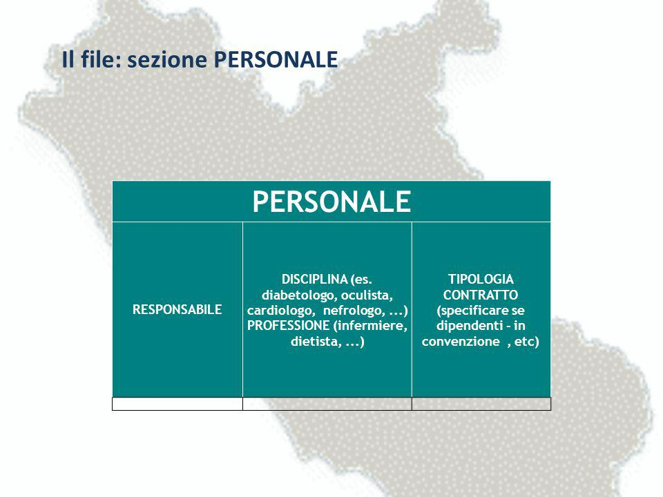 PERSONALE RESPONSABILE DISCIPLINA (es.
