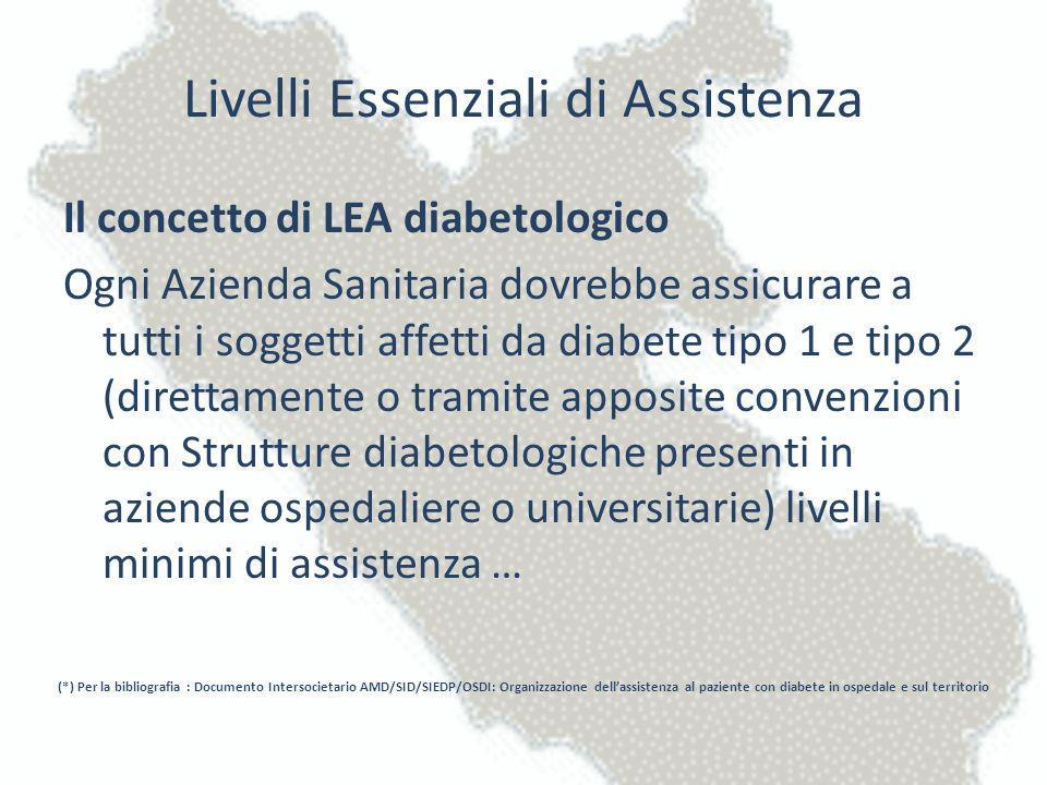 http://www.aemmedi.it/pages/linee-guida_e_raccomandazioni/