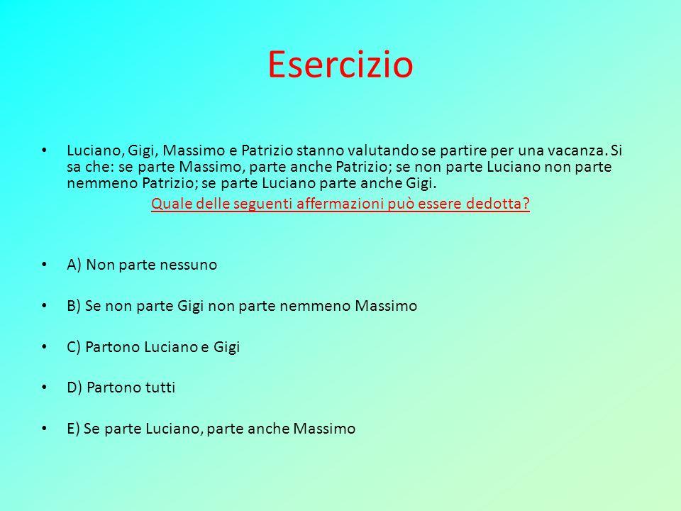 Esercizio Luciano, Gigi, Massimo e Patrizio stanno valutando se partire per una vacanza. Si sa che: se parte Massimo, parte anche Patrizio; se non par
