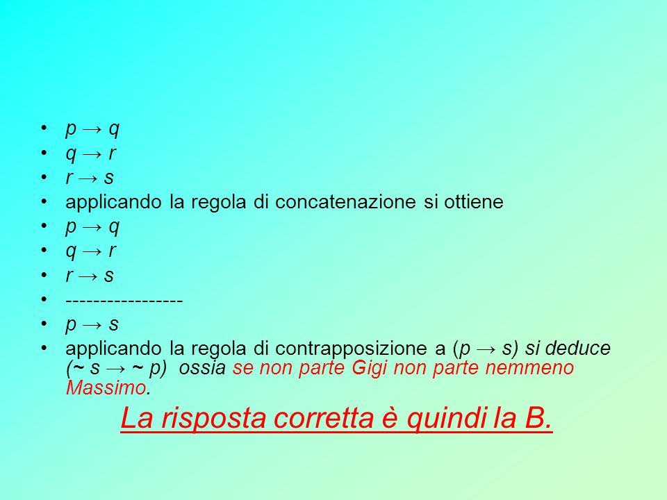 p q q r r s applicando la regola di concatenazione si ottiene p q q r r s ----------------- p s applicando la regola di contrapposizione a (p s) si de