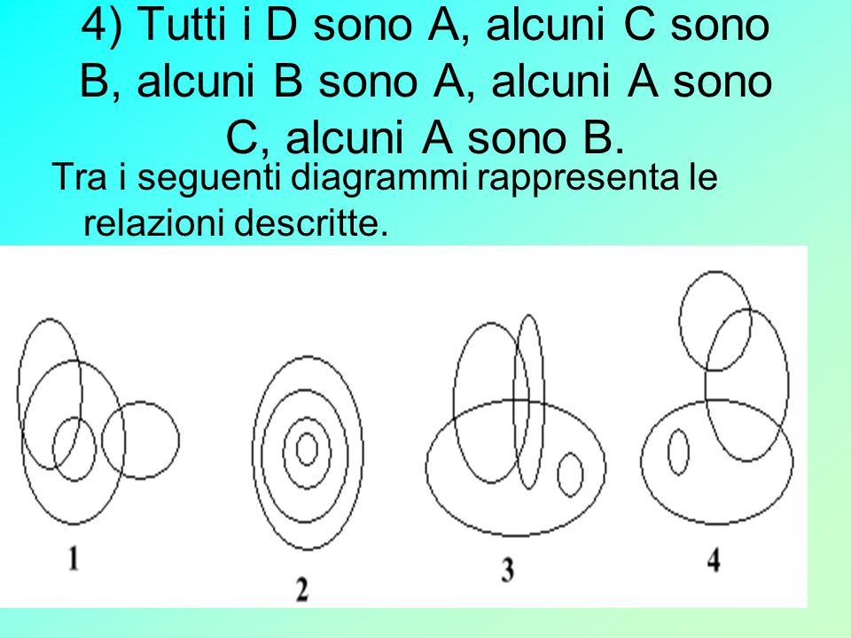 4) Tutti i D sono A, alcuni C sono B, alcuni B sono A, alcuni A sono C, alcuni A sono B. Tra i seguenti diagrammi rappresenta le relazioni descritte.