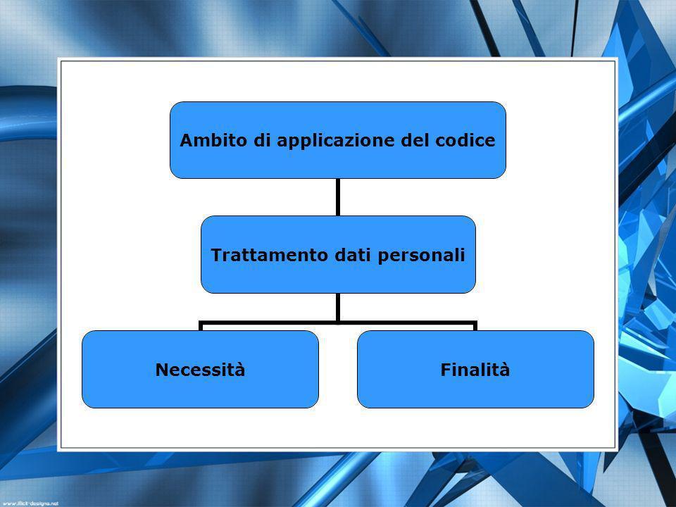 Ambito di applicazione del codice Trattamento dati personali NecessitàFinalità