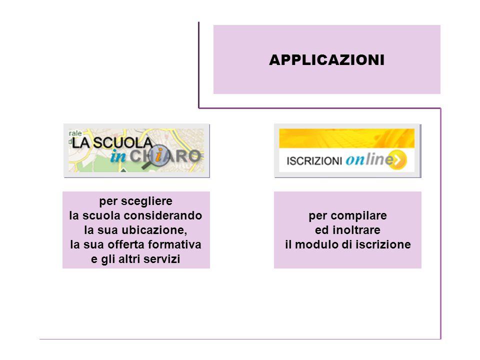 per compilare ed inoltrare il modulo di iscrizione APPLICAZIONI per scegliere la scuola considerando la sua ubicazione, la sua offerta formativa e gli