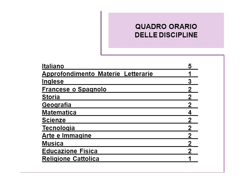 Italiano 5 Approfondimento Materie Letterarie1 Inglese3 Francese o Spagnolo2 Storia2 Geografia2 Matematica4 Scienze2 Tecnologia2 Arte e Immagine2 Musi