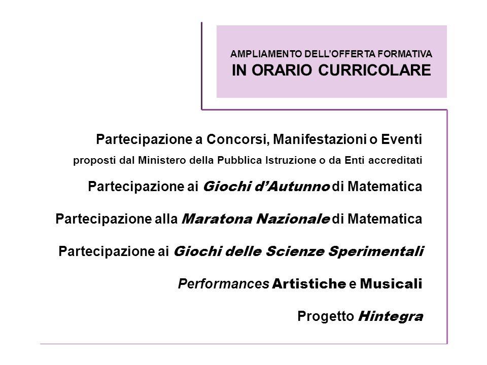 Partecipazione a Concorsi, Manifestazioni o Eventi proposti dal Ministero della Pubblica Istruzione o da Enti accreditati Partecipazione ai Giochi dAu