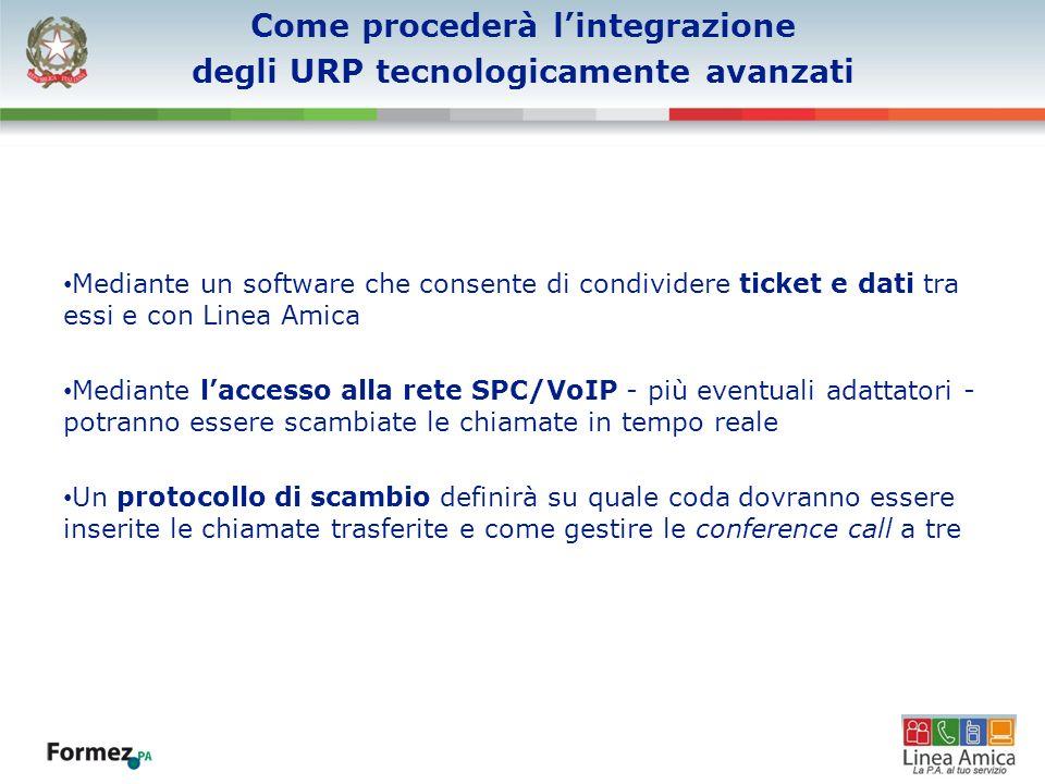 Mediante un software che consente di condividere ticket e dati tra essi e con Linea Amica Mediante laccesso alla rete SPC/VoIP - più eventuali adattat