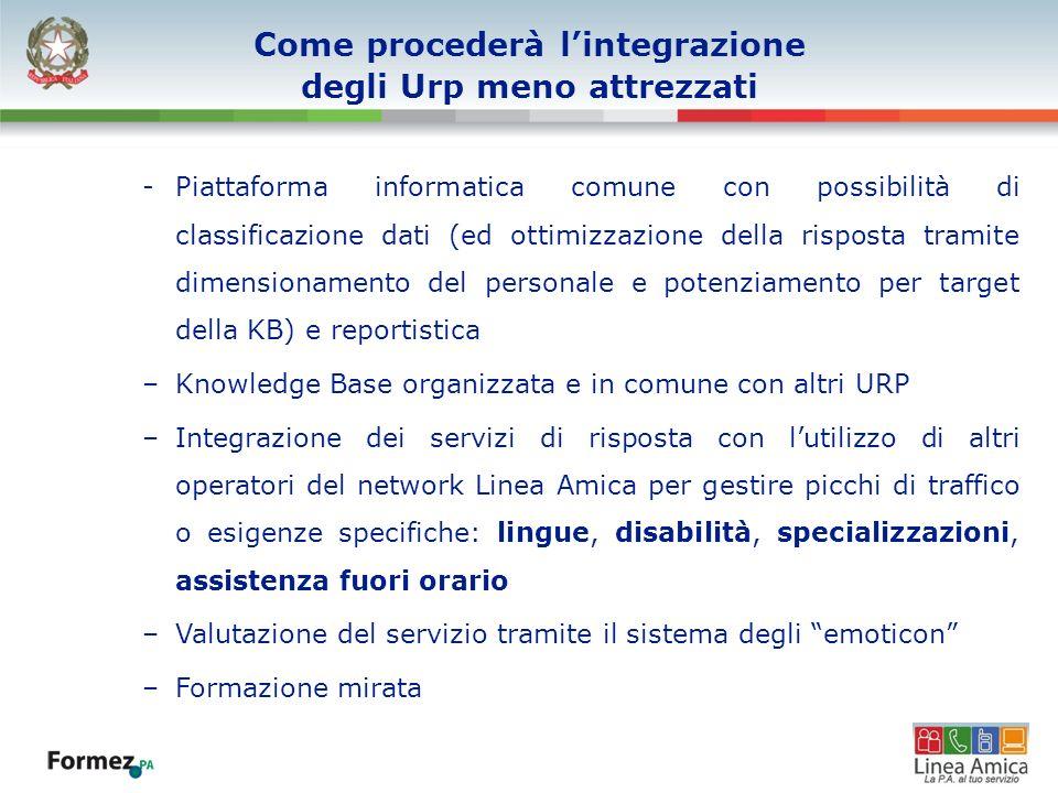-Piattaforma informatica comune con possibilità di classificazione dati (ed ottimizzazione della risposta tramite dimensionamento del personale e pote