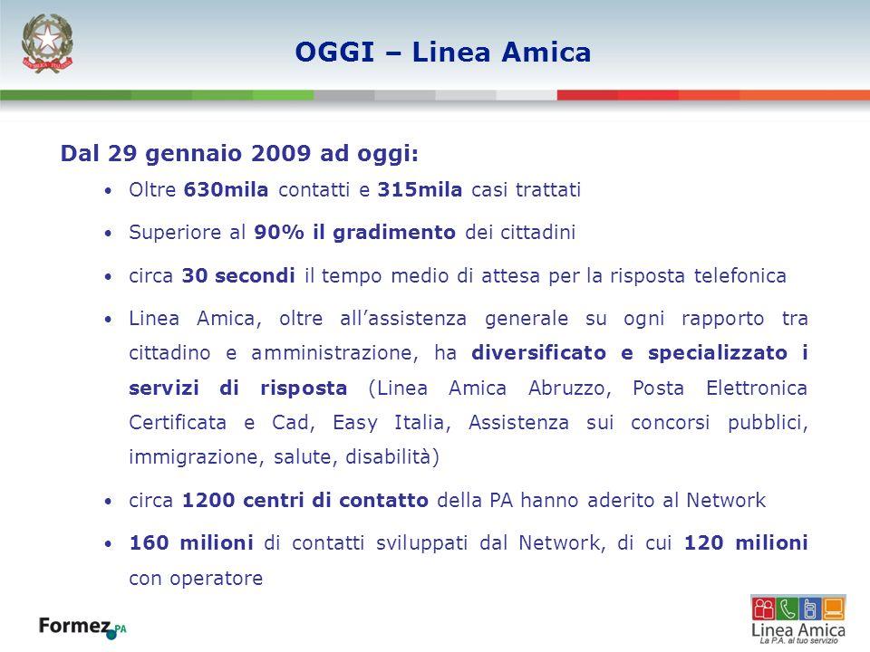 OGGI – Linea Amica Dal 29 gennaio 2009 ad oggi: Oltre 630mila contatti e 315mila casi trattati Superiore al 90% il gradimento dei cittadini circa 30 s