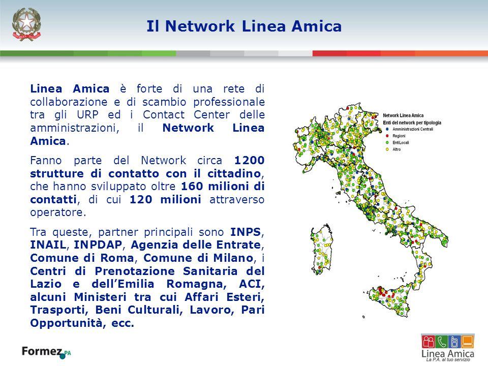 Il Network Linea Amica Linea Amica è forte di una rete di collaborazione e di scambio professionale tra gli URP ed i Contact Center delle amministrazioni, il Network Linea Amica.