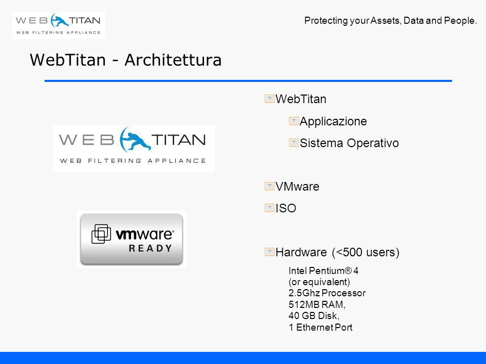 Protecting your Assets, Data and People. WebTitan - Architettura WebTitan Applicazione Sistema Operativo VMware ISO Hardware (<500 users) Intel Pentiu