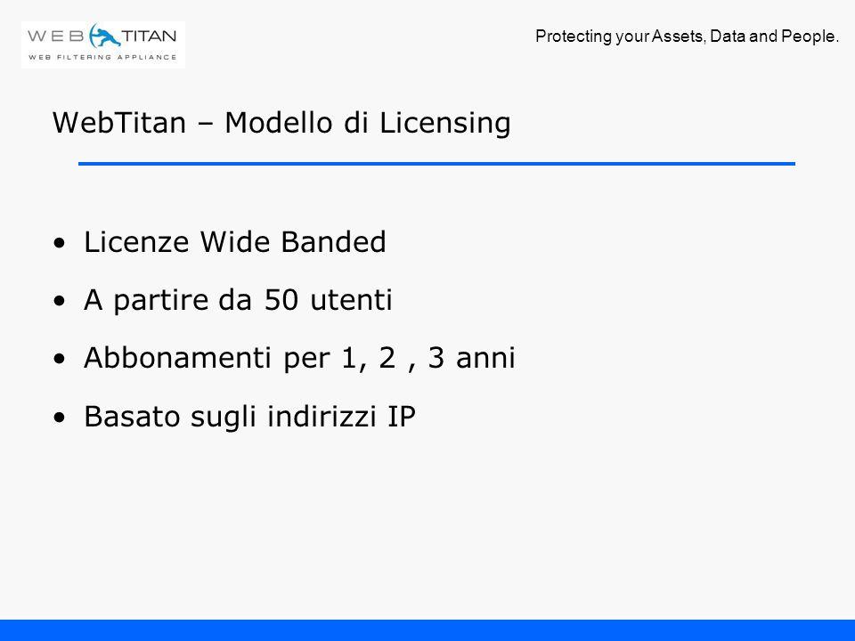 WebTitan – Modello di Licensing Licenze Wide Banded A partire da 50 utenti Abbonamenti per 1, 2, 3 anni Basato sugli indirizzi IP