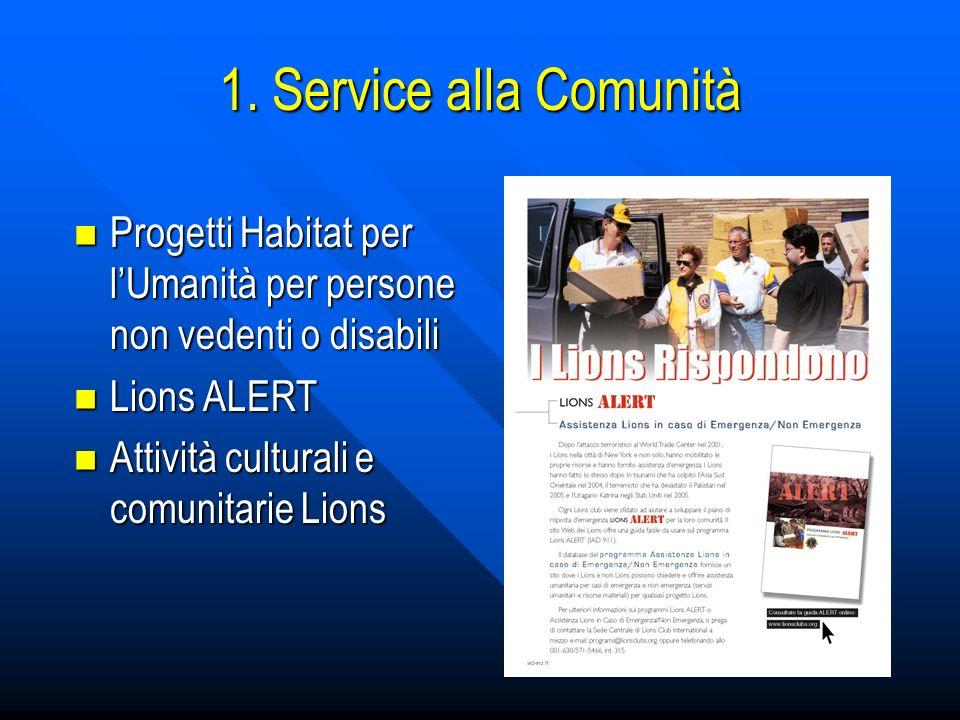 1. Service alla Comunità Progetti Habitat per lUmanità per persone non vedenti o disabili Progetti Habitat per lUmanità per persone non vedenti o disa