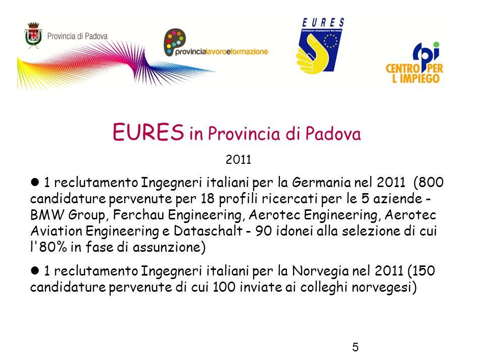 5 EURES in Provincia di Padova 2011 1 reclutamento Ingegneri italiani per la Germania nel 2011 (800 candidature pervenute per 18 profili ricercati per le 5 aziende - BMW Group, Ferchau Engineering, Aerotec Engineering, Aerotec Aviation Engineering e Dataschalt - 90 idonei alla selezione di cui l 80% in fase di assunzione) 1 reclutamento Ingegneri italiani per la Norvegia nel 2011 (150 candidature pervenute di cui 100 inviate ai colleghi norvegesi)