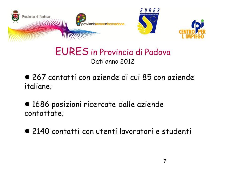7 EURES in Provincia di Padova Dati anno 2012 267 contatti con aziende di cui 85 con aziende italiane; 1686 posizioni ricercate dalle aziende contattate; 2140 contatti con utenti lavoratori e studenti