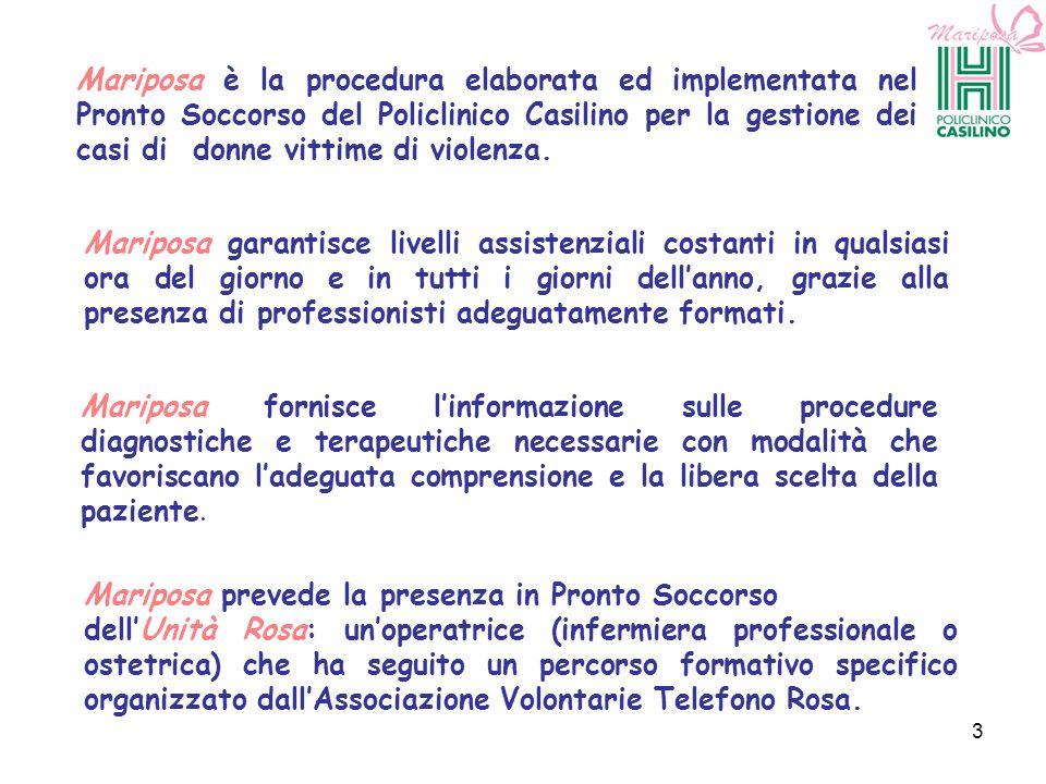 Mariposa è la procedura elaborata ed implementata nel Pronto Soccorso del Policlinico Casilino per la gestione dei casi di donne vittime di violenza.